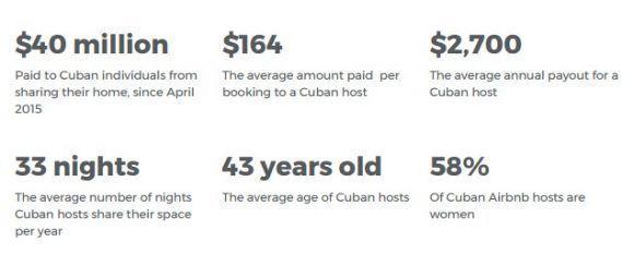 datos-de-airbnb-en-cuba-2015-2017