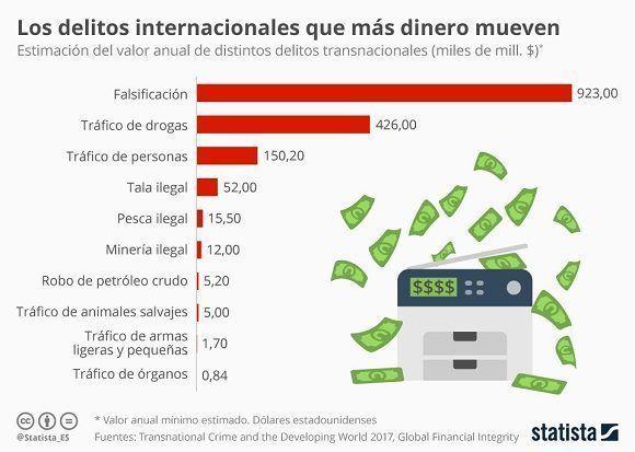 infografia-tabla-delitos-internacionales